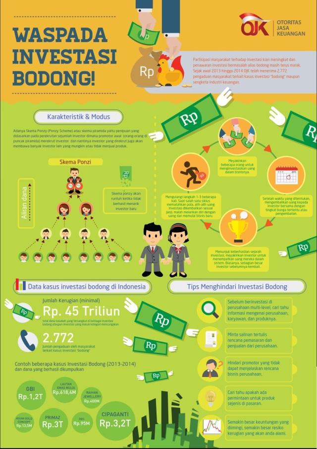 OJK-Waspada Investasi-Bodong